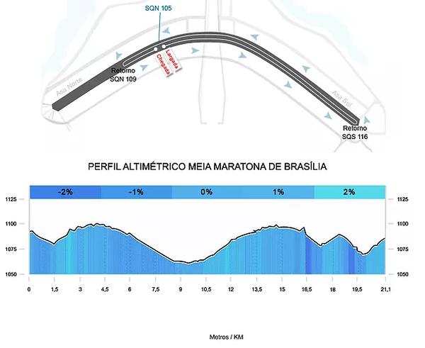 Roteiro da Meia Maratona Caixa Brasília, com largada às 8h do dia 04 de abril - Foto: Reprodução